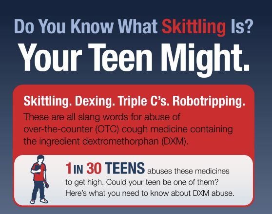 Triple C-Skittles- Robo Trippin -Tussin-Dex you should Give Consideration If Youre Reading These Terms